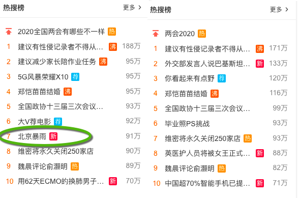 """微博热搜下架""""北京暴雨""""词条。(微博截图合成)"""