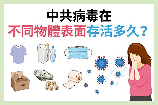 二項發表於權威醫學期刊的研究都發現,病毒在塑膠和不鏽鋼的表面存活較久。(大紀元)
