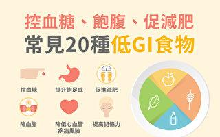 GI就是升糖指数,哪些是常见的低GI食物?(大纪元)