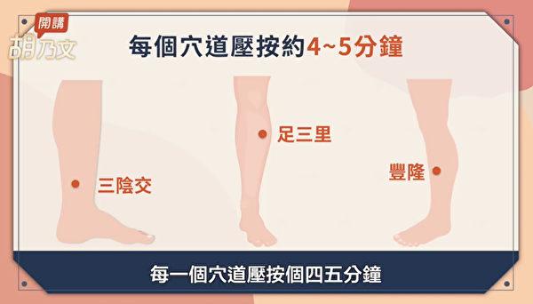 丰隆穴、三阴交穴和足三里穴,也可以改善甲状腺肿大。(胡乃文开讲提供)