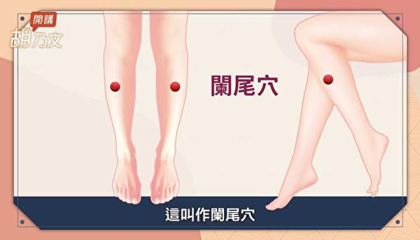 按闌尾穴,可以緩解闌尾炎導致的腹痛。(胡乃文開講提供)