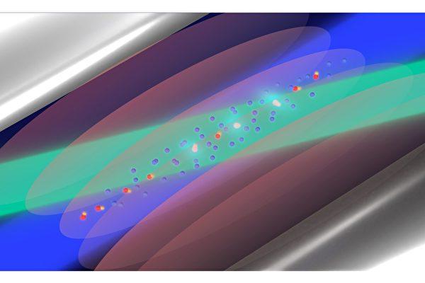 新實驗:無證據顯示暗物質作用於原子核