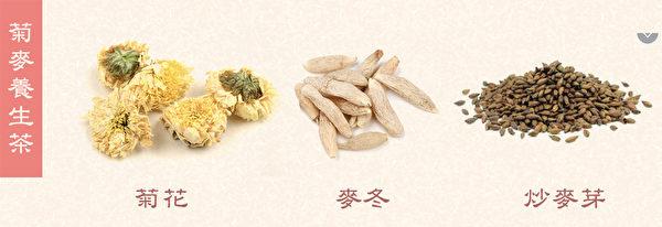 助眠、去心火茶饮:菊麦养生茶。(大纪元制图)