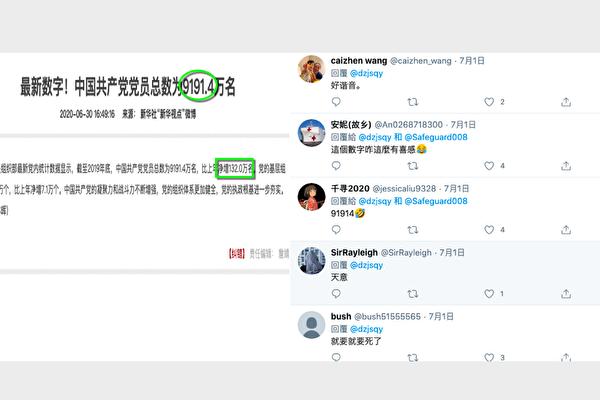 中共称黨員人數為9191.4萬人,網民調侃說,此數字是「就要就要死」的意思。(網絡截圖合成)