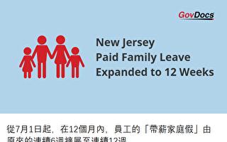 """""""带薪家庭假""""和""""临时残疾保险""""扩展计划7月1日生效"""