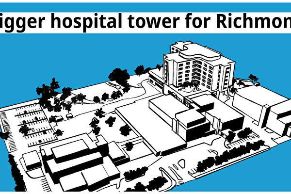 图:规划中的列治文医院扩建工程图。(贺谨/推特)
