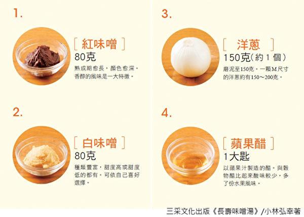 """""""长寿味噌汤""""包含红味噌、白味噌、洋葱泥和苹果醋四种食材。(三采文化提供)"""