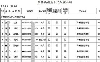【翻墙必看】北京卫戍区密件泄军方秘密