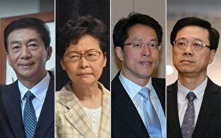 中港11高官犯何罪 美制裁公布护照住址