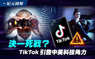 【图解】决一死战?Tiktok引发中美科技角力