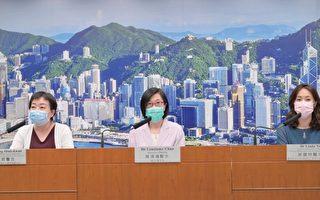 香港新增八人确诊四宗源头不明