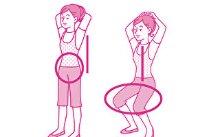 每天拿出1分鐘,鍛鍊包括胸肌、背肌、腹肌、大腿肌肉在內的全身肌群。(世茂出版提供)