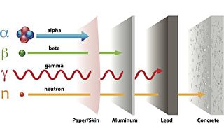 自然輻射讓量子計算機遭遇瓶頸