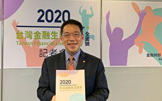 調查:台灣2成民眾財務脆弱 1週拿不出10萬