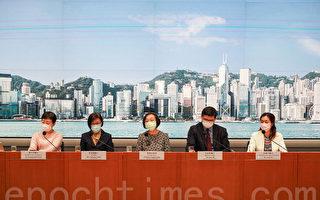 香港增80宗確診54宗屬跳舞群組
