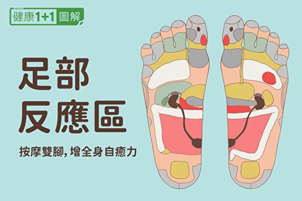身體的各個器官和部位都在雙腳有著對應,這就是「足部反應區」。(健康1+1/大紀元)