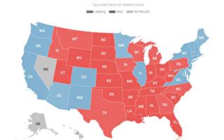 【國會大選更新】參院還剩5席未決