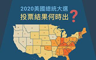 【圖解】2020美國大選 投票結果何時出