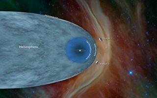 失联8个月 旅行者2号重新与NASA恢复联络