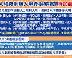 2021年1月1日起 台湾禁外国人入境