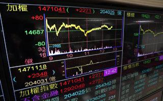 台股亮丽封关 全年涨幅22.8%