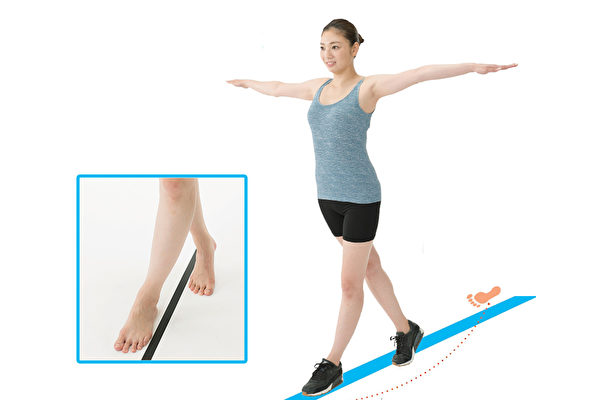 """""""交叉步行""""的走路方法能改善身体歪斜状况,并加速燃脂减肥。(和平国际/大纪元制图)"""