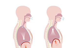 运动疗法让肺变好 3种复健运动 改善肺功能
