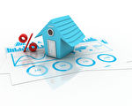 美国有史以来 最低房屋贷款利率
