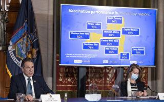 纽约疫苗供应下周从30万降至25万