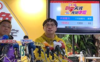 8萬4582票王浩宇罷免案通過 缺額不補選或遞補