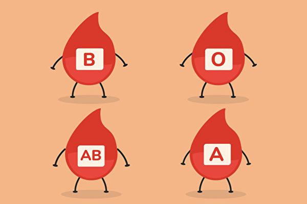 血型是不是和新冠病毒的感染性有关?某种血型的人感染后会更严重吗?(Shutterstock)