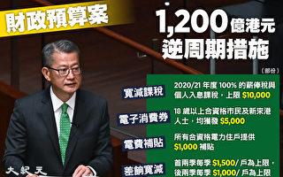 港府施政失誤全民買單 財赤2576億史上新高