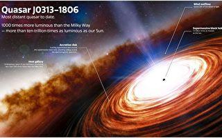 新发现最古老超级黑洞 挑战宇宙演化认知