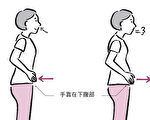 """2招呼吸运动锻炼""""横隔膜""""  终止胃食道逆流"""