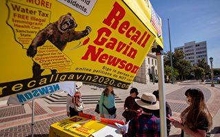 罷免加州州長紐森的簽名達195萬人
