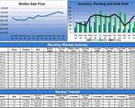2021東灣房市2月份最新數據(1)