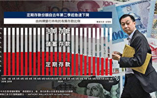 港元与其它货币挂钩惹质疑 前景再引关注