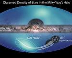 銀河系外圍發現恆星帶 如漂在暗物質海洋上