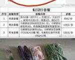 【一线采访】广州半封城 市民曝菜荒涨价