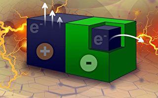 MIT新技术直接从环境获取电能