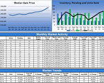 2021東灣房市4月份最新數據(2)