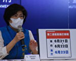 台東連8日0確診 第二波疫苗23起施打