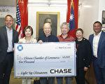 紐約華埠「亮麗中國城」掛燈 獲大通銀行捐1萬元