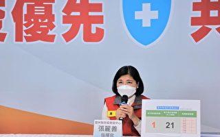 六轻员工新增1例确诊 县府加强企业群聚法令宣导