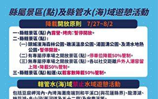 宜县餐饮业8/3开放内用 景区降载开放