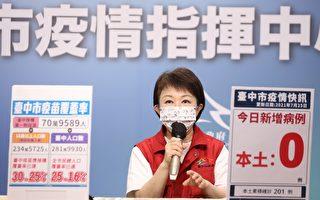 中市校园防疫  1.6万国高中教师开打疫苗