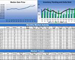 2021东湾房市6月份最新数据(上)
