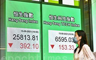 恒指收市跌392點 阿里美團跌逾4%