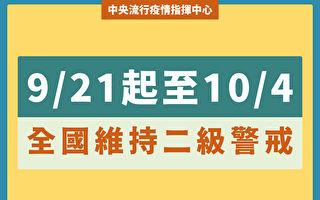 台湾二级警戒延至10/4 有条件开放会展活动