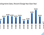 全美成屋销售下降 有利买家的机会正打开